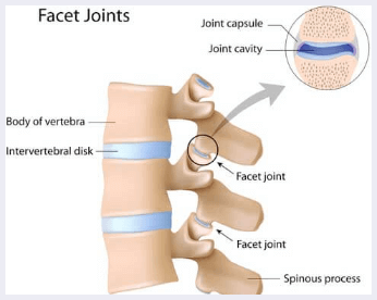 Joint Pain Stem Cell treatment